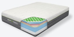 GhostBed 3D Matrix® Layers